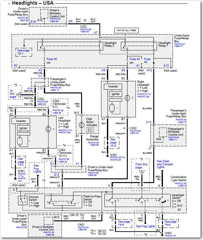 Kaleem Stone: 2003 Acura Tl Headlight Replacement | Acura Hid Headlight Wiring Diagram |  | Kaleem Stone